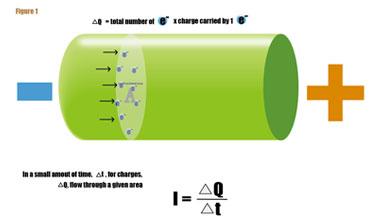 glossario-eletricidade
